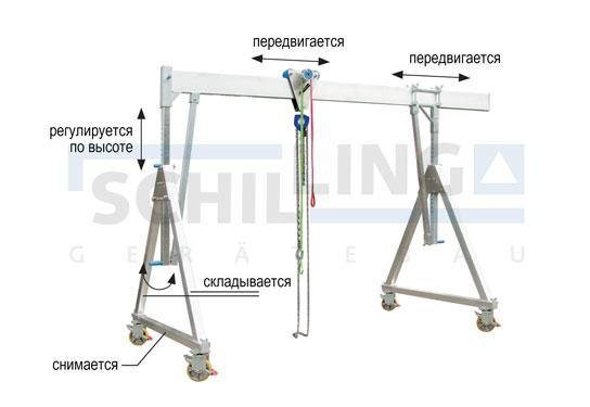 Кран козловой алюминиевый, мобильный с грузом, грузоподъемность 1 000 кг и 1 500 кг