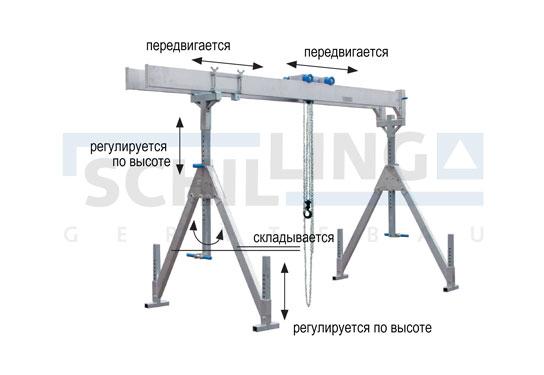 Кран козловой алюминиевый, стационарный, с двойной балкой, грузоподъемность 2 000 кг и 3 000 кг